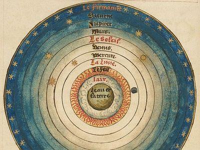 О новоизмышленном «догмате геоцентризма»